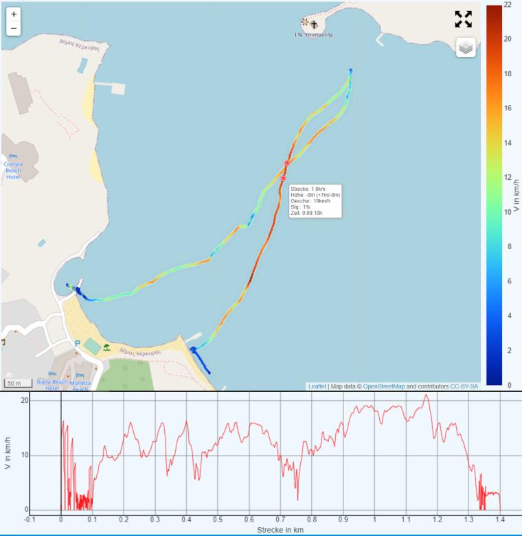 Daten Ixylon Segeln Korfu am 26.05. - die Grafik zeigt den zurückgelegten Weg mit der Farbe in der Geschwindigkeit